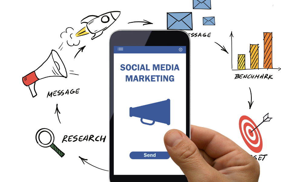 sosiaalisen median mainonta